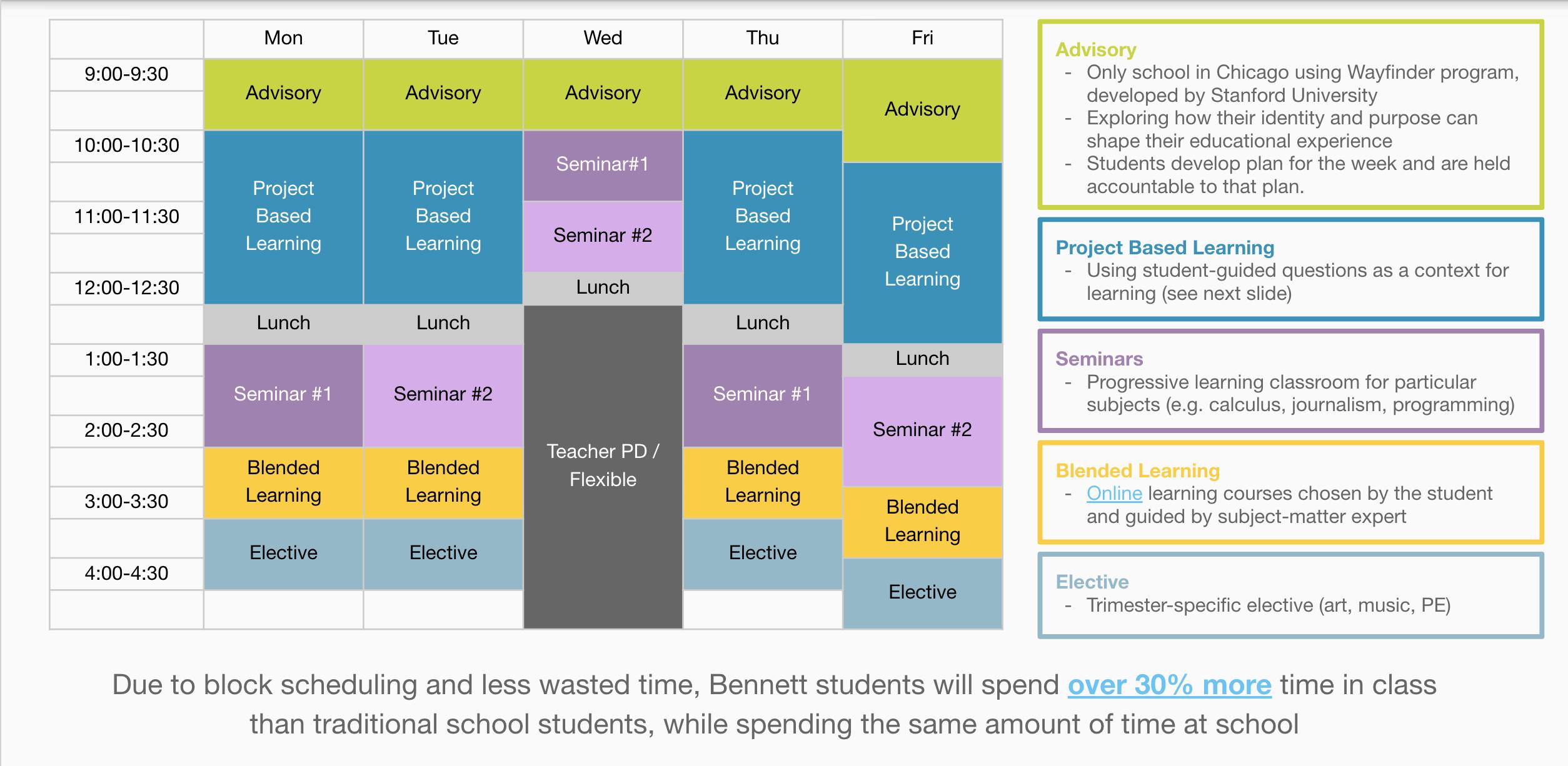 Upper School Schedule